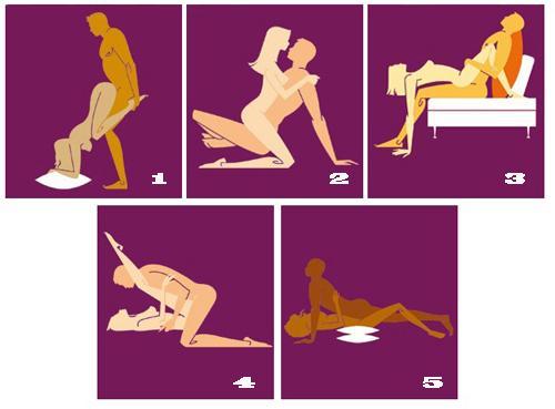 Позы для секса для глубокого проникнрвения